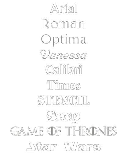 Tipografías placa
